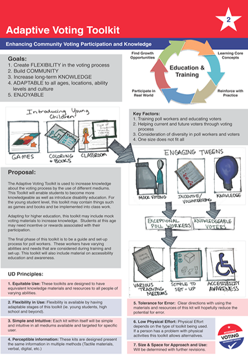 Adaptive Voting Toolkit poster