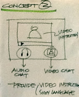 Video instruction sketch