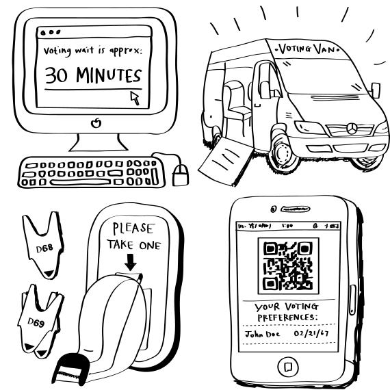 Popular ideas included publishing online wait times for polling places, bringing voting systems to voters using accessible vans, creating timed tickets to reduce standing in long lines, and allowing voters to mark a ballot on their own mobile devices.