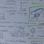 Analysis of each person, with their needs and sketches of assistive technology