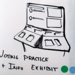 Sketch of display of voting materials. Text says voting practice and info exhibit